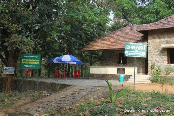 Kerala Forest Department