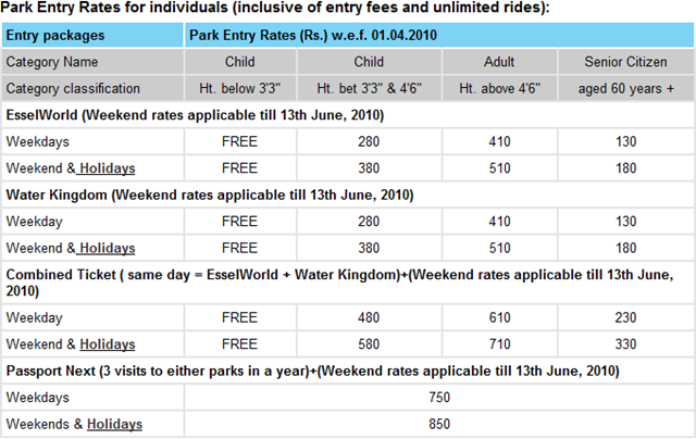 Essel world rates